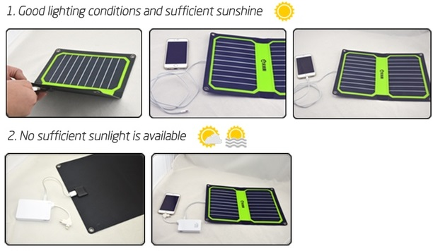 Powerleaf Intelligent Solar Charger With A Grade